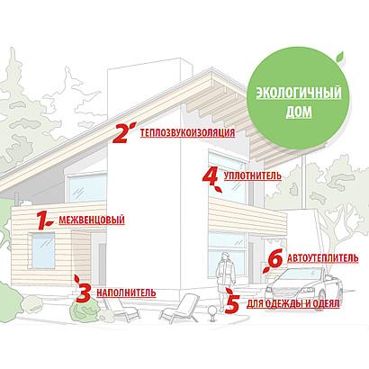 Промо-сайт «ТермоЛЁН»